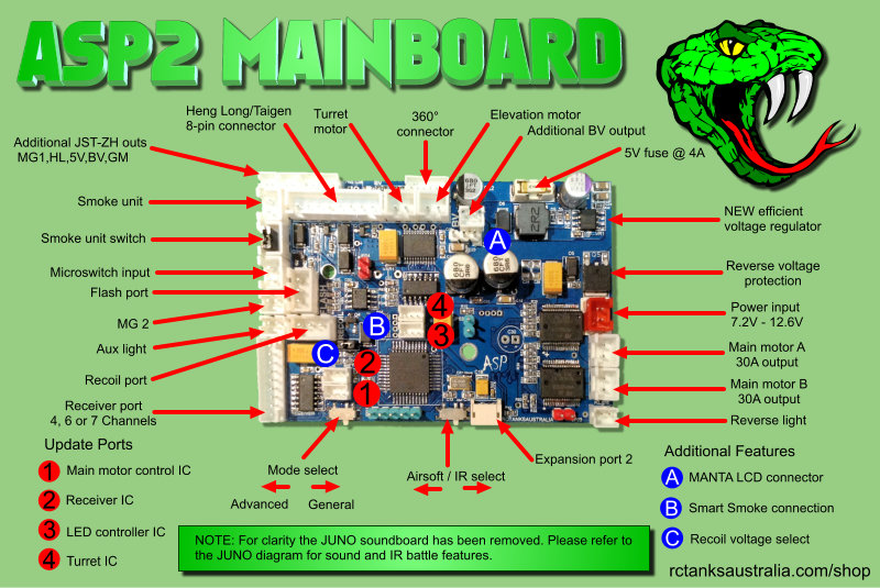 Asp2 Mainboard Labels 800px.jpg