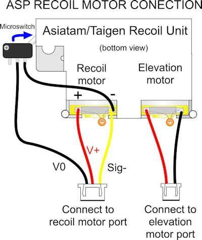 AspRecoilMotorConnection asp rcta online guides Basic Electrical Wiring Diagrams at creativeand.co