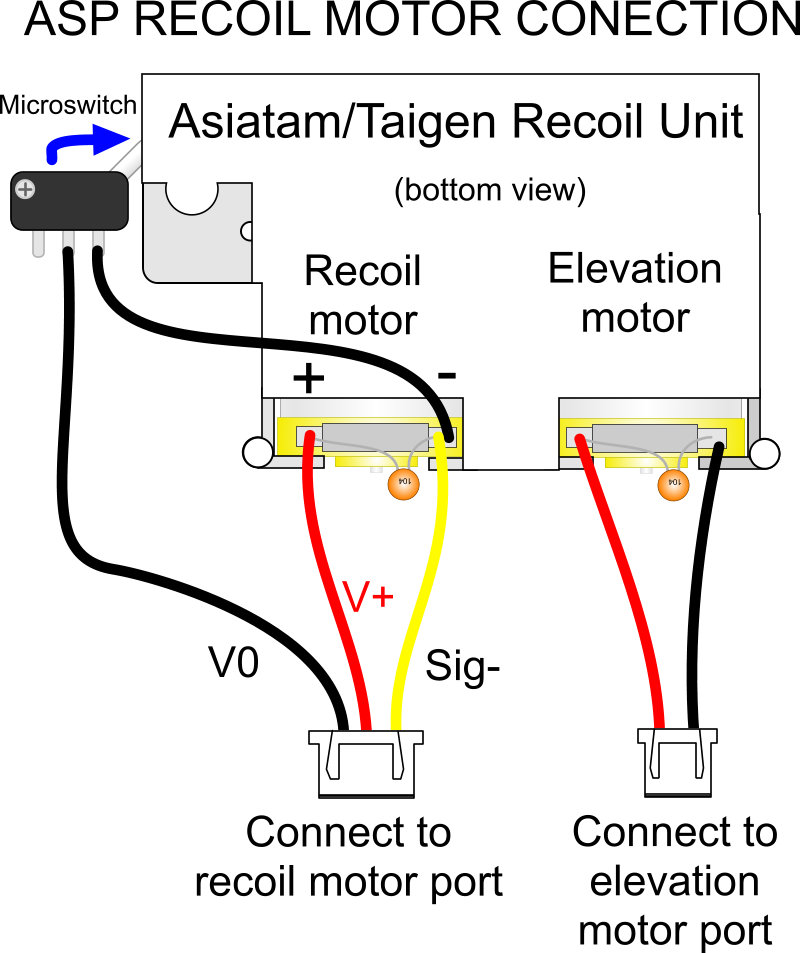 AspRecoilMotorConnection rc tanks australia forum \u2022 view topic taigen recoil Basic Electrical Wiring Diagrams at creativeand.co